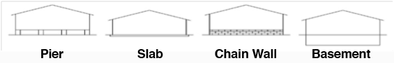 Foundation Types: Pier, Slab, Chain Wall, Basement