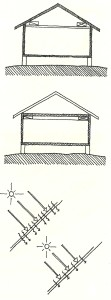 A standard attic vs. a sealed attic. Illustration From: A Manual for the Environmental & Climatic Responsive Restoration & Renovation of Older Houses in Louisiana