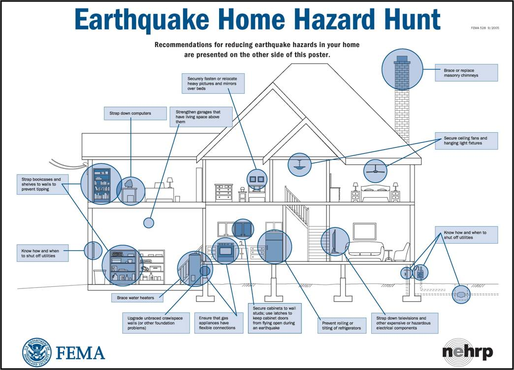 Reading Comprehension Worksheets Earthquakes